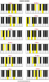 Yamaha Keyboard Chord Chart List Of Piano Chords Free Chord Charts