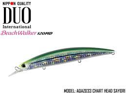 Lure Weight Chart Duo Beach Walker 120 Md Length 120mm Weight 20g Model