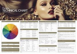 Fanola Colour Chart A Must Have For All Salons Hang The Fanola Technical Chart