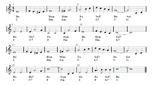 White Christmas Melodica Sheet Music Guitar Chords