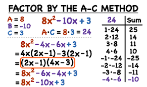 Ac Method How Do You Factor A Polynomial Using The A C Method Printable