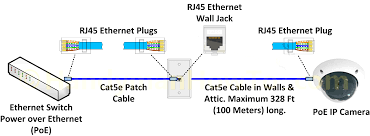 cat 5e wiring diagram floralfrocks t568a vs t568b at Cat5e Straight Through Wiring Diagram