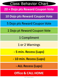 Rewards And Consequences Worksheets Teaching Resources Tpt