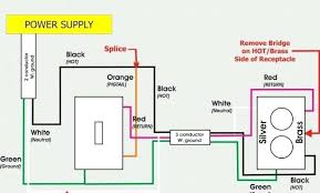 bmw e39 amplifier wiring diagram michaelhannan co bmw e39 audio wiring diagram amplifier valuable how to wire an outlet a switched primary