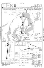 pietermaritzburg airport wikivisually Building Plan Approval Process Ekurhuleni instrument approach an \