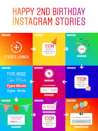 Happy Birthday, Instagram Stories! – Instagram
