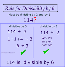 Math Divisibility Rules Chart Divisibility Rules How To Test If A Number Is Divisible By
