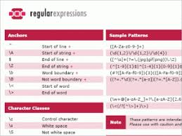 python regex cheat sheet how to use regular expressions in python programming tips for