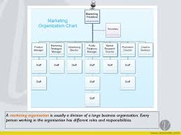 Canon Organizational Chart Marketing Organisation