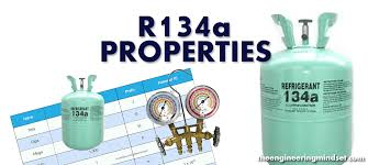 Thermodynamic Properties Of Refrigerant R 134a The