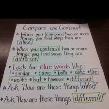 compare and contrast anchor chart fifth grade compare and contrast anchor chart