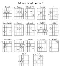 advanced guitar chords guitar chord guide advanced marcus curtis music