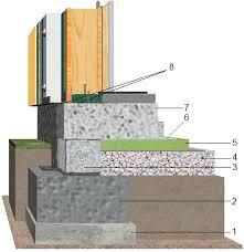 fondation sur terre plein maisons constructions