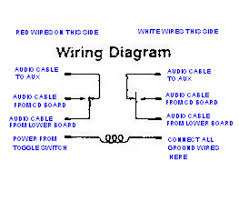 aux wire wiring diagram hard wire ipod on m t w o nav done genvibe community for 14 run the aux audio cable