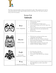 Totem Pole Design Template Totem Pole Animals Symbols Meanings In 2020 Totem Pole Art