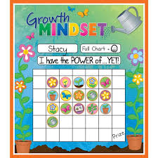 Incentive Charts For Students Growth Mindset Mini Incentive Charts And Stickers Kit