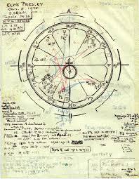 Elvis Presley Birth Chart Rudhyar And The Secret Elvis Elvis Presley Natal Horoscope