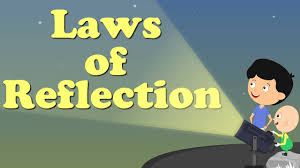 What Is The Study Of Light And Its Properties Laws Of Reflection Aumsum
