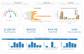 hr dashboard in excel dashboard examples gallery download dashboard visualization