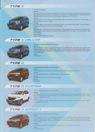 Daihatsu Great New Xenia Brochure 4 Indonesian Car Brochure