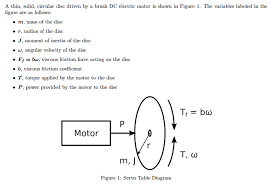 electric motor brush diagram. A Thin, Solid, Circular Disc Driven By Brush DC Electric Motor Diagram .