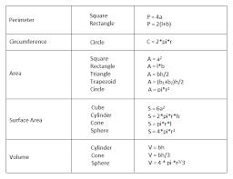 Math Formula Chart For Geometry Geometry Formulas Download List Of Important Formulas