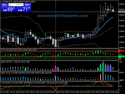 Forex Trend Masters Binary Options Strategy Forexmt4systems