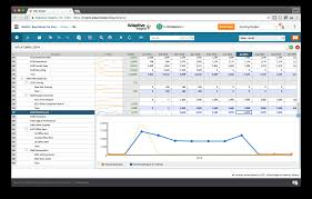 Planning Sales Forecasting Software Fpa Adaptive Rolling Business ...
