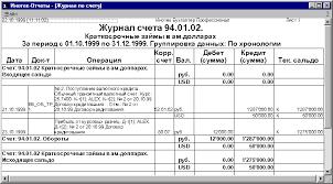 Курсовые разницы Журнал счета 94 01 02 после первого начисления курсовой разницы