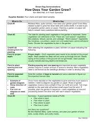 Vegetable Days To Maturity Chart How Does Your Garden Grow Missouri 4 H