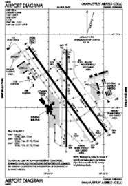 Eppley Airfield Wikipedia