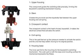 Mx Switches Chart Choose The Best Mechanical Switches For Your Keyboard