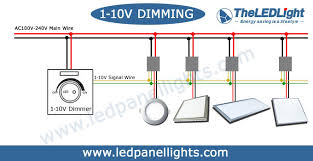 0 10v dimming wiring diagram wiring diagram unilight electric 2017 gallery of 0 10v wiring diagram rgbw v