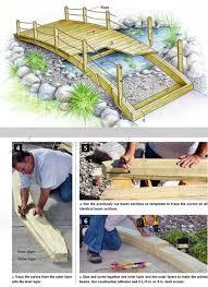 Garden Bridge Design And Construction 2108 Backyard Bridge Plans Outdoor Plans Backyard
