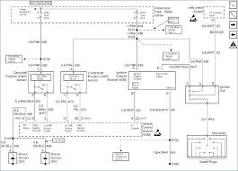 chevy silverado trailer wiring diagram awesome 2007 chevy silverado 2007 chevy avalanche trailer wiring diagram chevy silverado trailer wiring diagram awesome 2007 chevy silverado trailer wiring diagram wiring diagram