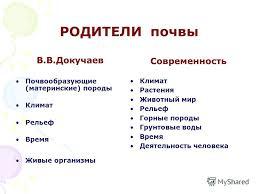 Презентация на тему Реферат по биологии Выполнил Артюшкин Денис  5 РОДИТЕЛИ