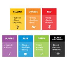 Psychology Of Color In Marketing And BrandingEmotional Colours