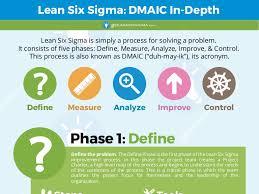 Lean Six Sigma Dmaic In Depth