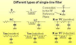 ra emc awareness mitigation filtering the purpose is to attenuate diagram of different types of single line filter