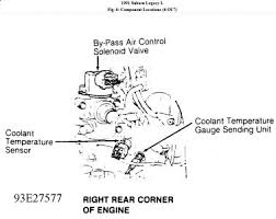 1991 subaru legacy surging stalling at idle when weather i seems the automatic notification process goofed again the iac is known as the bypass air control valve for this model and here is a location diagram