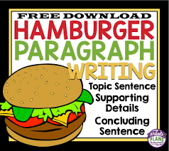 hamburger essay example essay bedrijfsethiek hamburger essay example