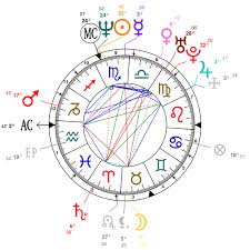 Jeffree Star Natal Chart Astrology And Natal Chart Of E 40 Born On 1967 11 15