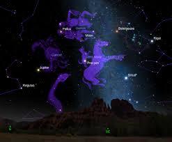 5 Sky Events This Week Moon Buzzes Beehive Comet