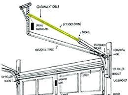 replace garage door spring decorating changing garage door springs garage fixing garage door side springs
