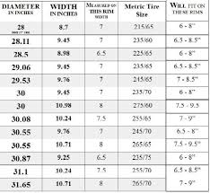 Tire Height Chart 17 Tire Size Chart Dodge Challenger Forum