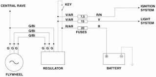 charging system wiring and main power supply circuit 2006 ia ia rs125 ignition system wiring