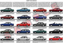 Bmw Model Chart Pin By Douglas Breithaupt On Bmw 325ix Bmw E30 Coupe Bmw