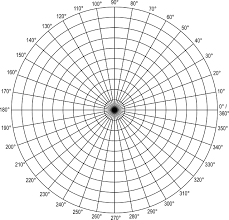 Polar Grid In Degrees With Radius 10 Clipart Etc
