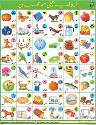 Urdu Alphabet Chart