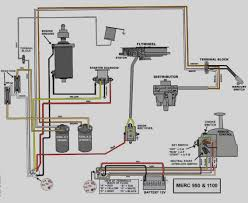 amazing of mercury outboard ignition switch wiring diagram awesome Boat Ignition Switch Wiring Diagram amazing of mercury outboard ignition switch wiring diagram awesome prepossessing